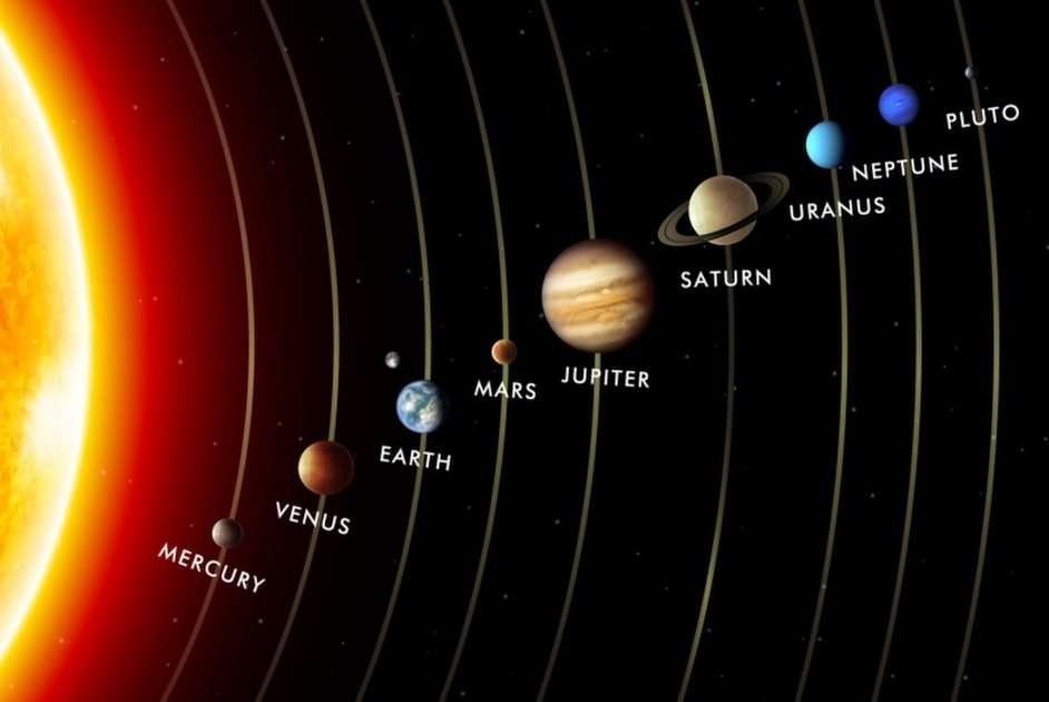 Planètes_Puzzel casse-tête à partir d'une photo